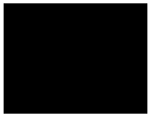 UDI2 Barcode