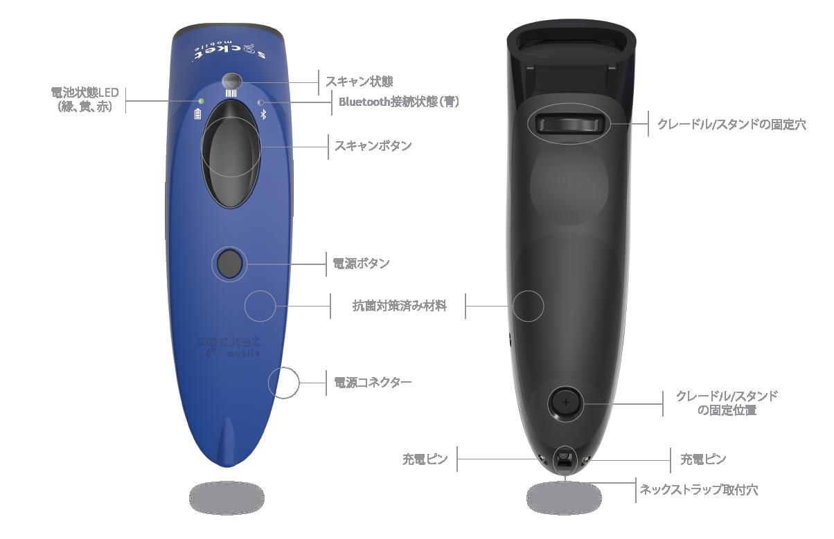 external-control-socketscan700_